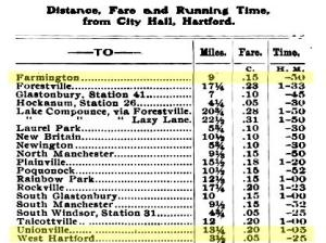 Trolley time table 1901
